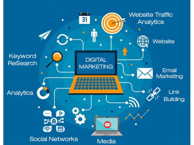 Digital marketing Company In Bangalore  Brainbit Technology - 1/1